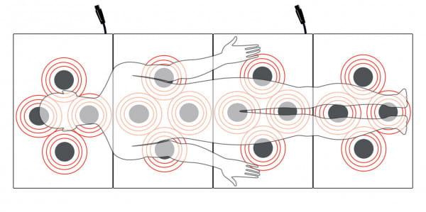 Magnetfeld Matratze mit 16 Magnetspulen für Ganzkörper Anwendung Arthrose Osteoporose